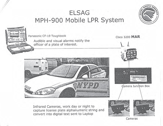Automatic License Plate Readers | New York Civil Liberties Union