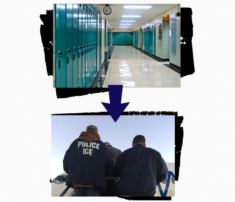 School to Deportation